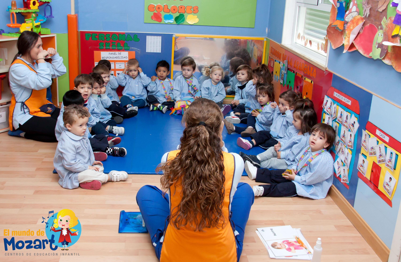 Futuros profesionales de la educación infantil