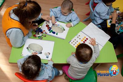 Aprendizaje cooperativo en la escuela infantil